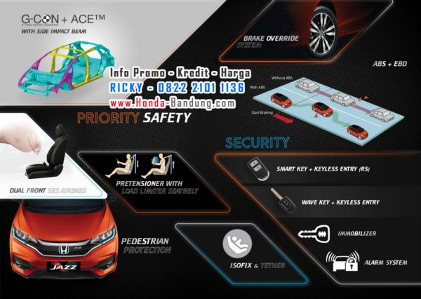 fitur-keamanan-Honda-Jazz-rs