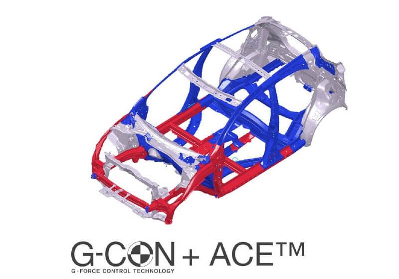 gcon-ace-honda-all-new-brio-2018