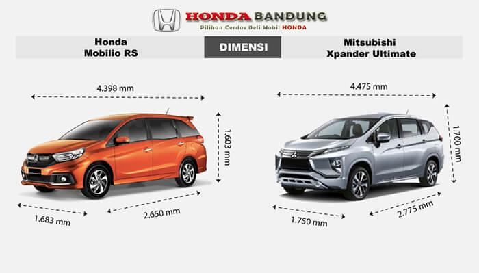 Komparasi Mobilio RS vs Xpander Ultimate > DIMENSI
