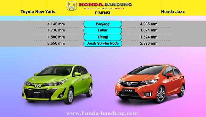 Harga & Dimensi Honda Jazz vs Toyota Yaris